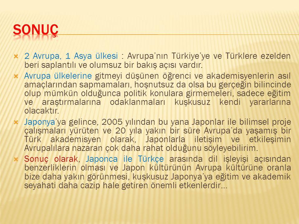 SONUÇ 2 Avrupa, 1 Asya ülkesi : Avrupa'nın Türkiye'ye ve Türklere ezelden beri saplantılı ve olumsuz bir bakış açısı vardır.