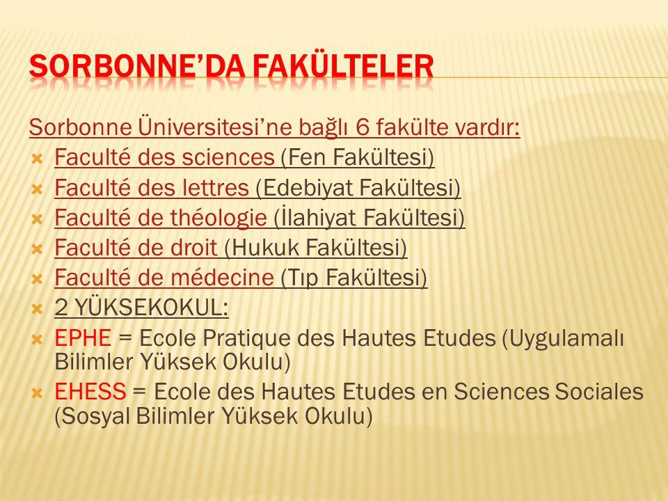Sorbonne'da Fakülteler