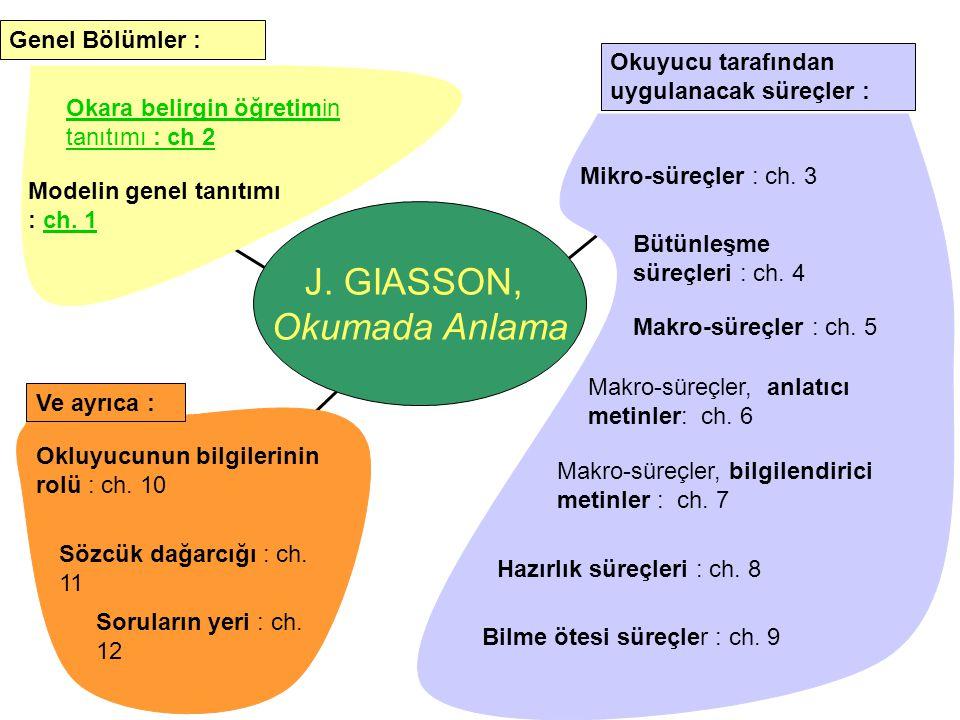J. GIASSON, Okumada Anlama Genel Bölümler :
