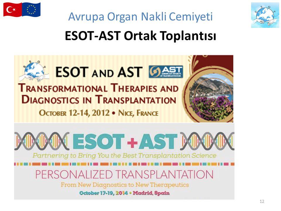 Avrupa Organ Nakli Cemiyeti ESOT-AST Ortak Toplantısı