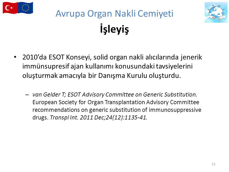 Avrupa Organ Nakli Cemiyeti İşleyiş