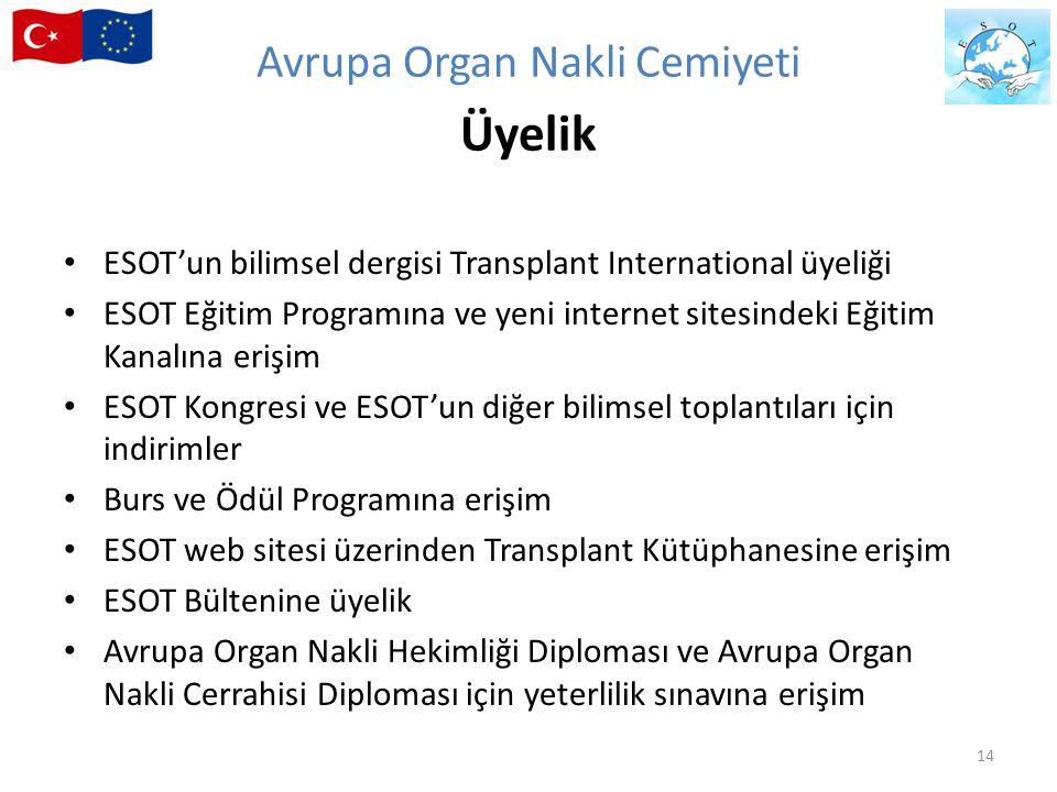 Avrupa Organ Nakli Cemiyeti Üyelik