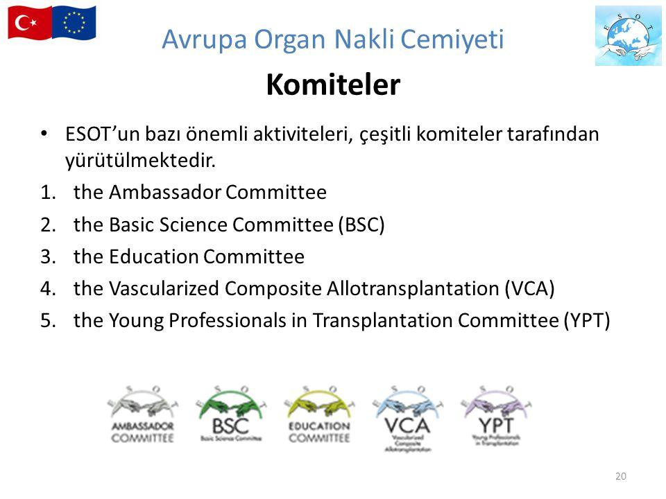Avrupa Organ Nakli Cemiyeti Komiteler