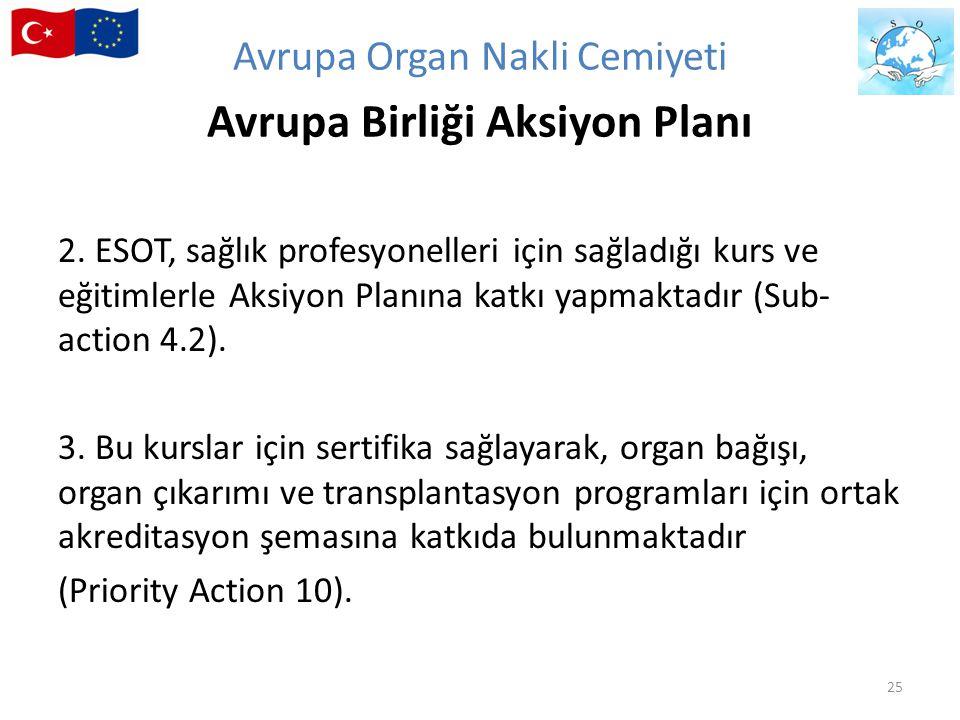 Avrupa Organ Nakli Cemiyeti Avrupa Birliği Aksiyon Planı