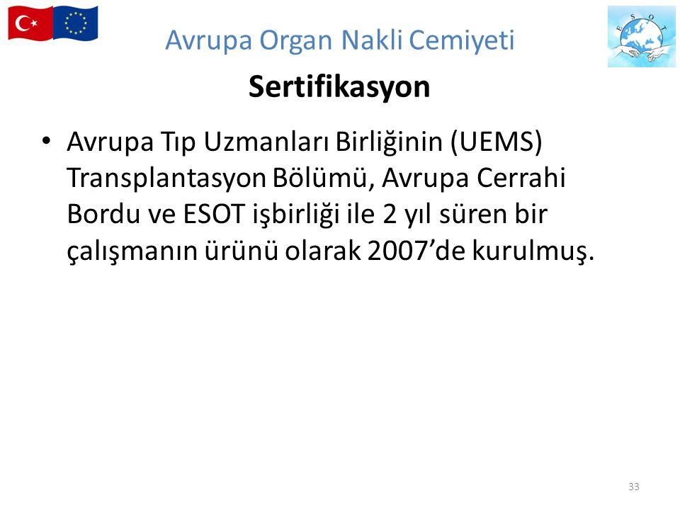 Avrupa Organ Nakli Cemiyeti Sertifikasyon