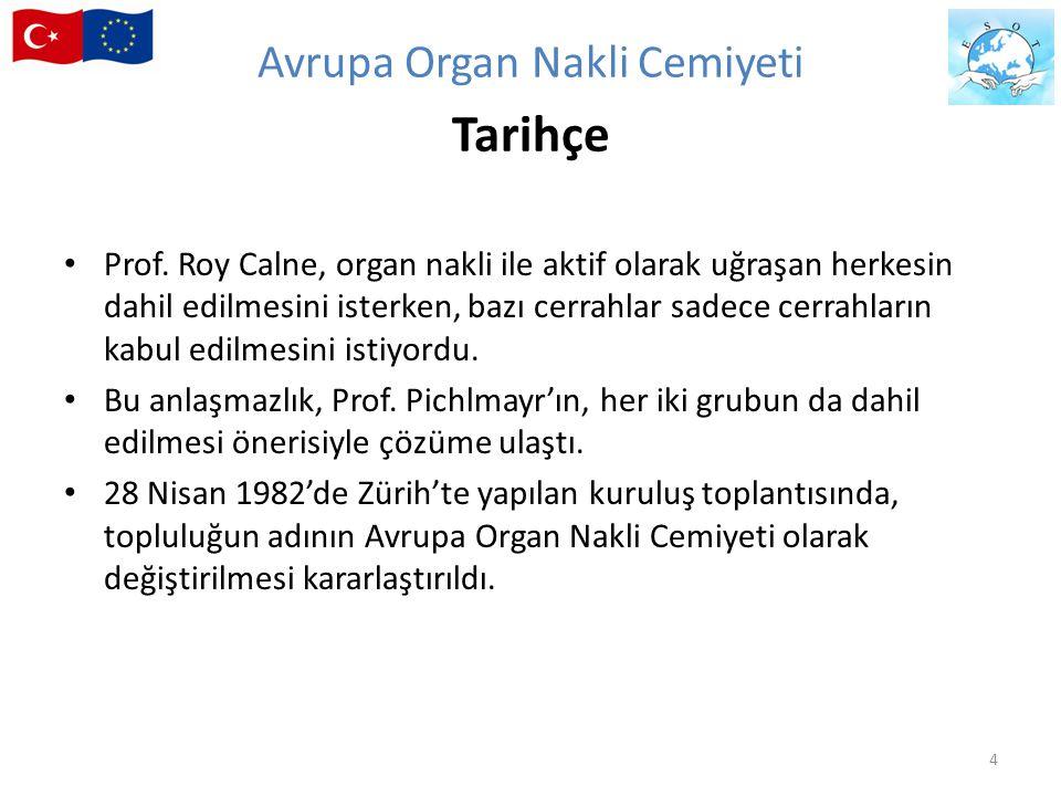 Avrupa Organ Nakli Cemiyeti Tarihçe