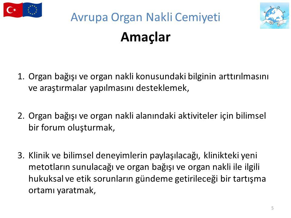 Avrupa Organ Nakli Cemiyeti Amaçlar