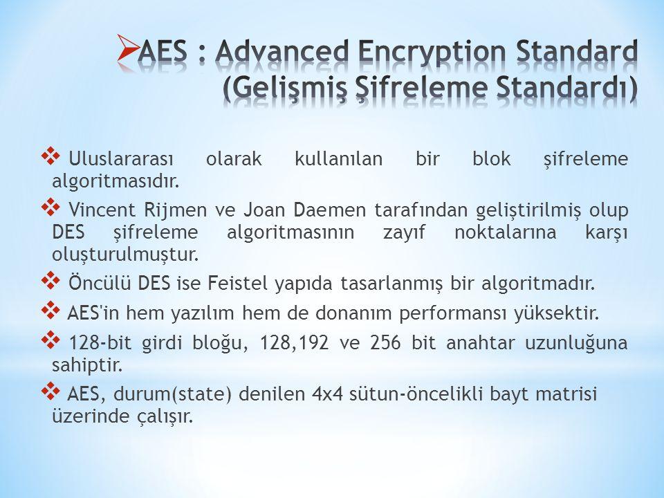 AES : Advanced Encryption Standard (Gelişmiş Şifreleme Standardı)