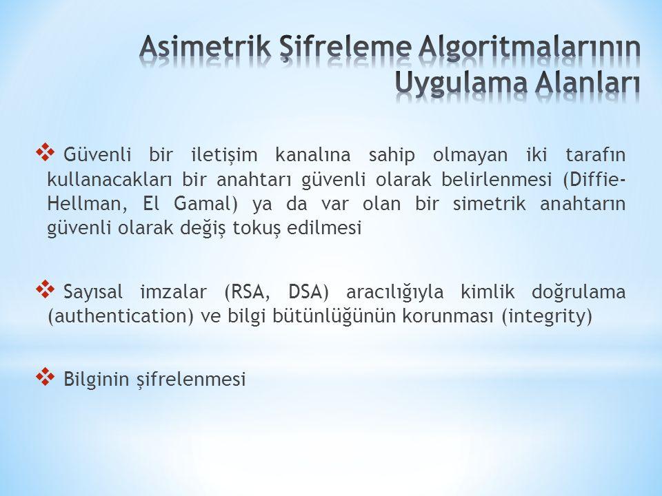 Asimetrik Şifreleme Algoritmalarının Uygulama Alanları