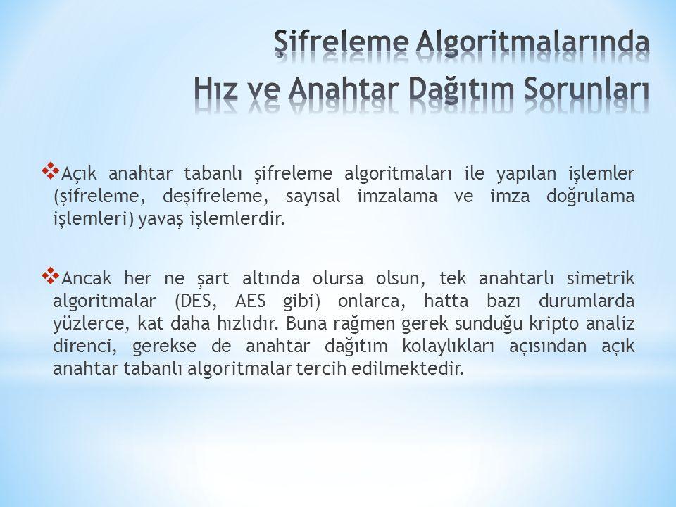 Şifreleme Algoritmalarında Hız ve Anahtar Dağıtım Sorunları