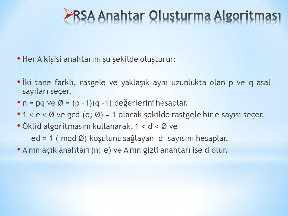 RSA Anahtar Oluşturma Algoritması