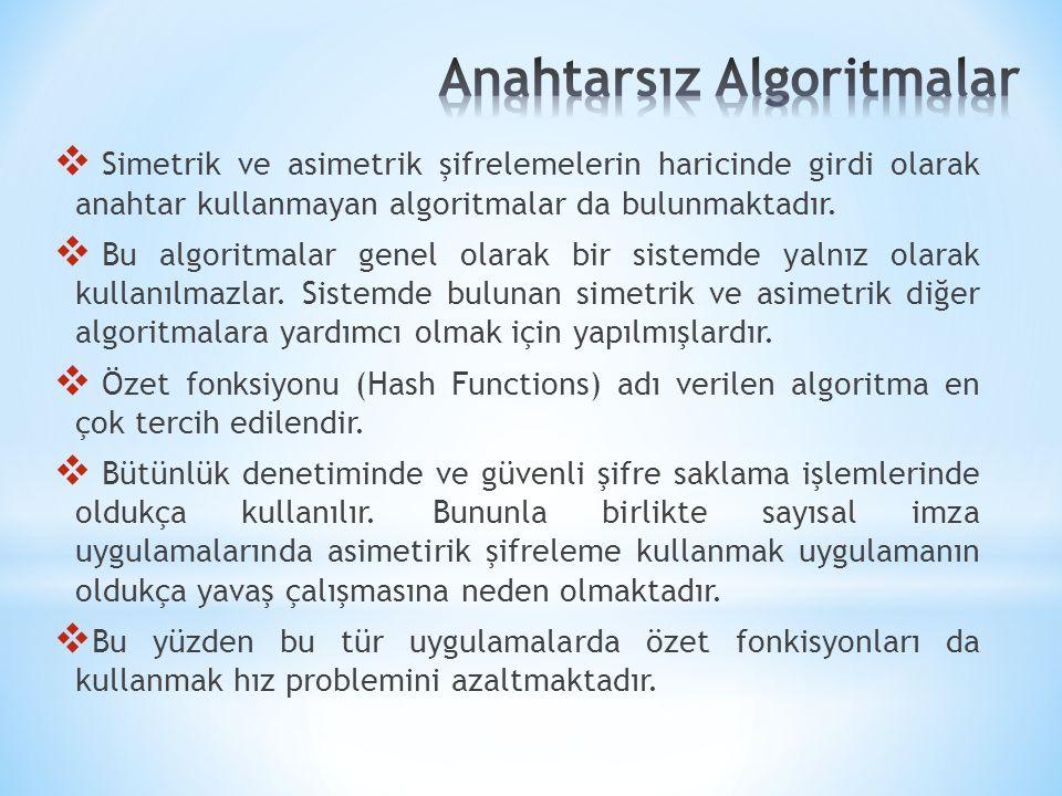 Anahtarsız Algoritmalar