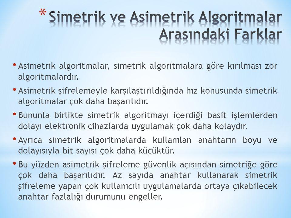 Simetrik ve Asimetrik Algoritmalar Arasındaki Farklar