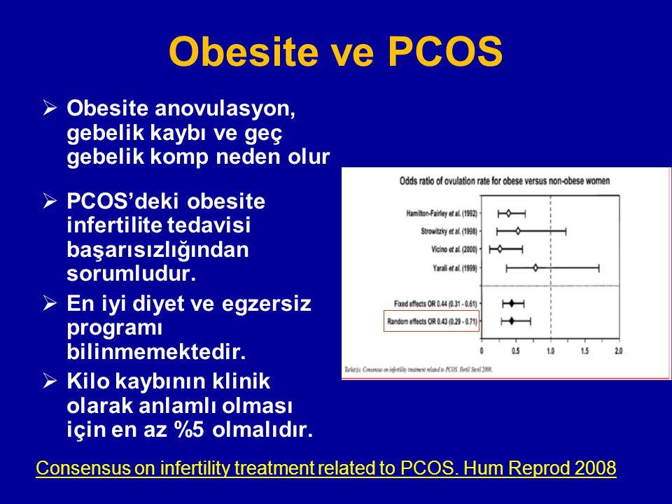 Obesite ve PCOS Obesite anovulasyon, gebelik kaybı ve geç gebelik komp neden olur.