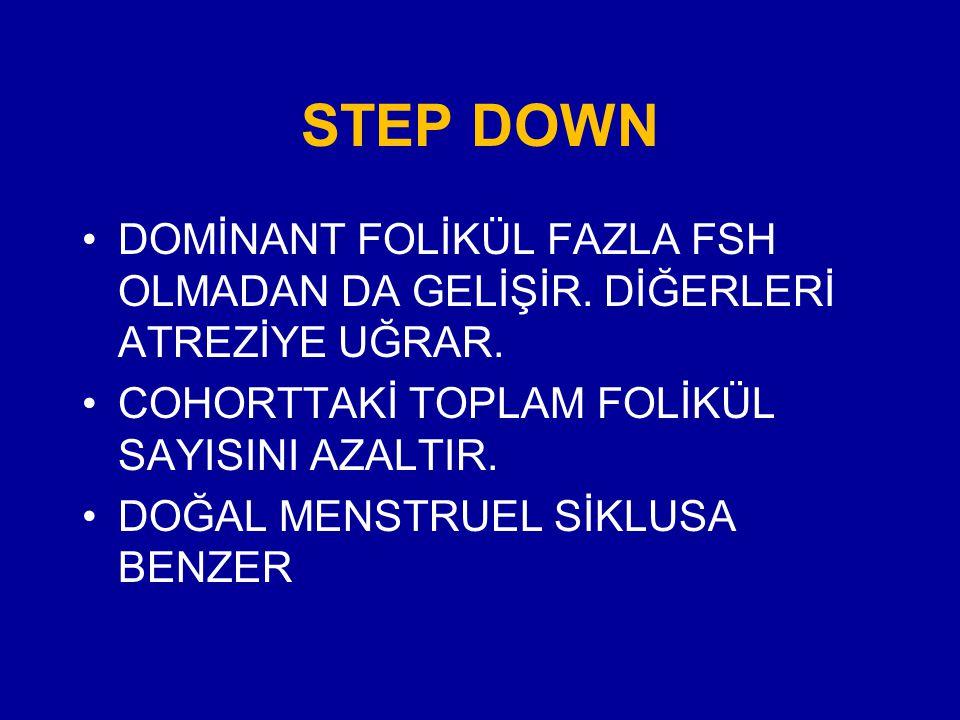 STEP DOWN DOMİNANT FOLİKÜL FAZLA FSH OLMADAN DA GELİŞİR. DİĞERLERİ ATREZİYE UĞRAR. COHORTTAKİ TOPLAM FOLİKÜL SAYISINI AZALTIR.