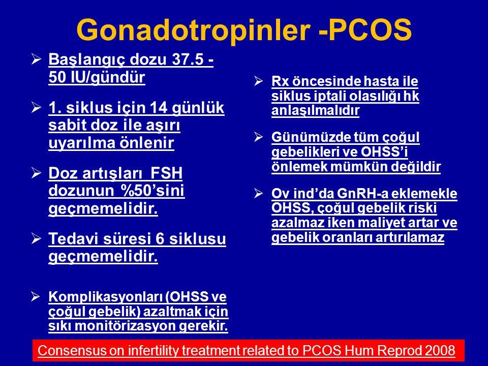 Gonadotropinler -PCOS