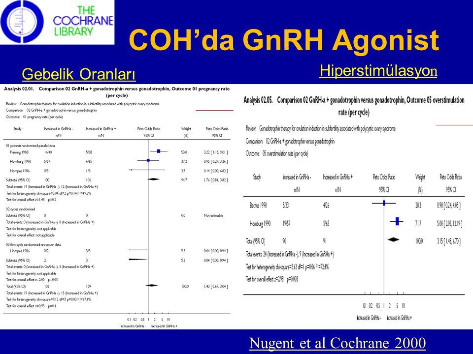 COH'da GnRH Agonist Hiperstimülasyon Gebelik Oranları
