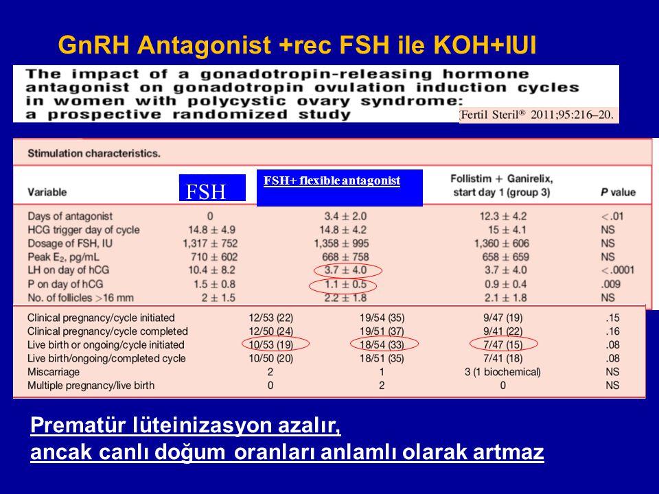 GnRH Antagonist +rec FSH ile KOH+IUI