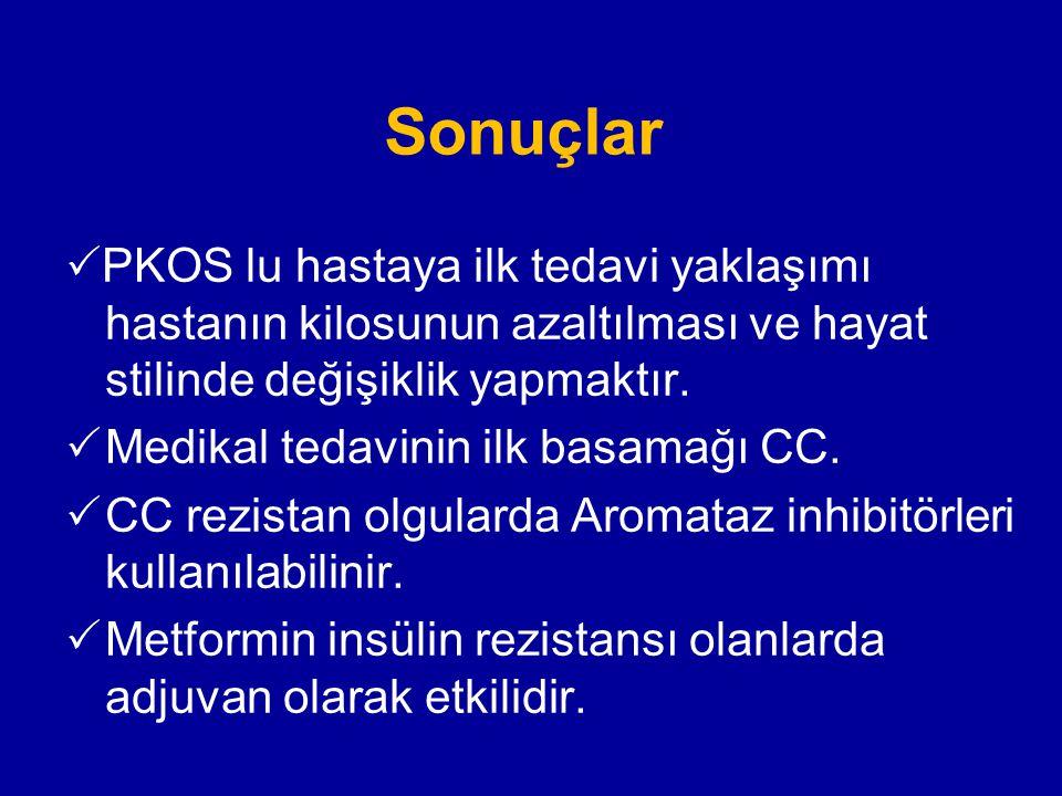 Sonuçlar PKOS lu hastaya ilk tedavi yaklaşımı hastanın kilosunun azaltılması ve hayat stilinde değişiklik yapmaktır.