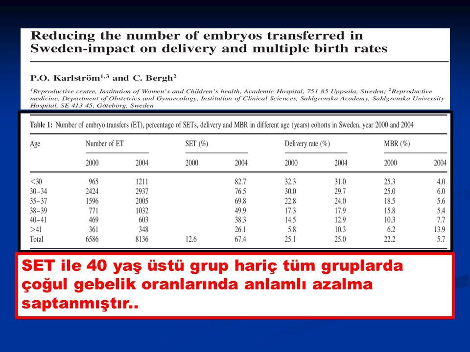 SET ile 40 yaş üstü grup hariç tüm gruplarda