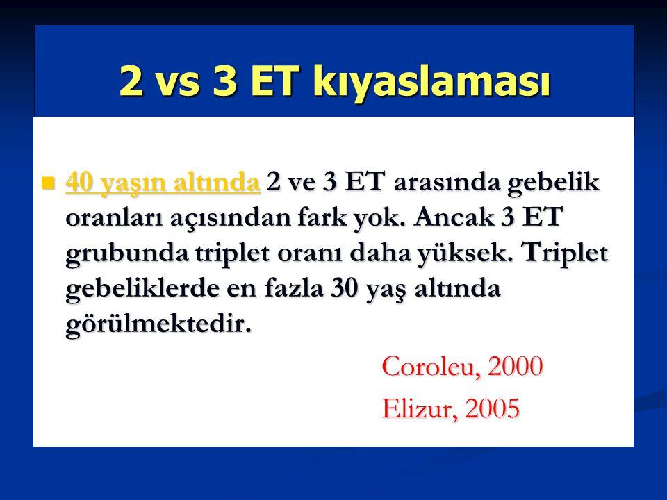 2 vs 3 ET kıyaslaması
