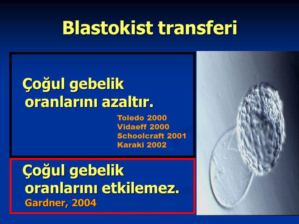Blastokist transferi Çoğul gebelik oranlarını azaltır.