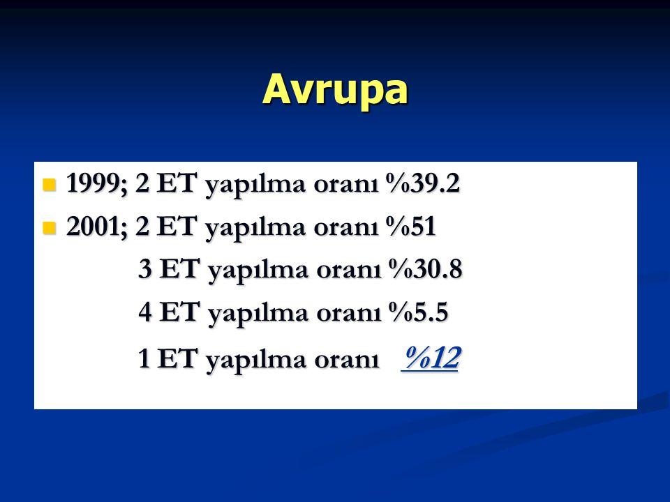 Avrupa 1999; 2 ET yapılma oranı %39.2 2001; 2 ET yapılma oranı %51