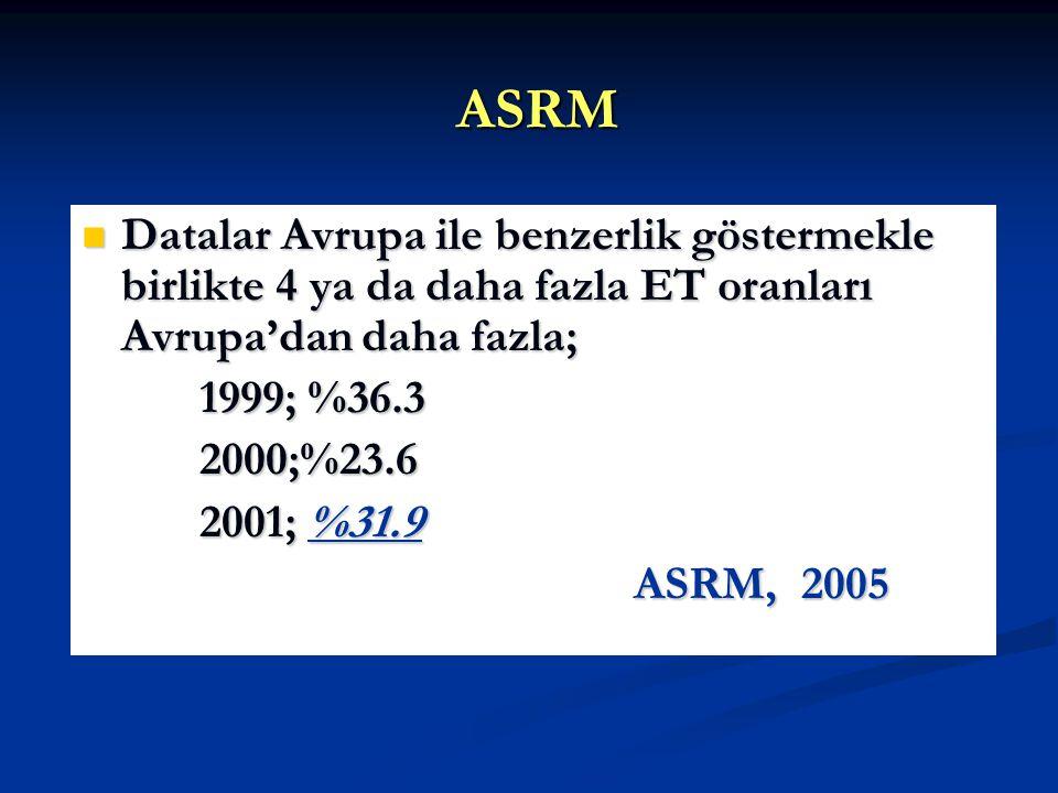 ASRM Datalar Avrupa ile benzerlik göstermekle birlikte 4 ya da daha fazla ET oranları Avrupa'dan daha fazla;