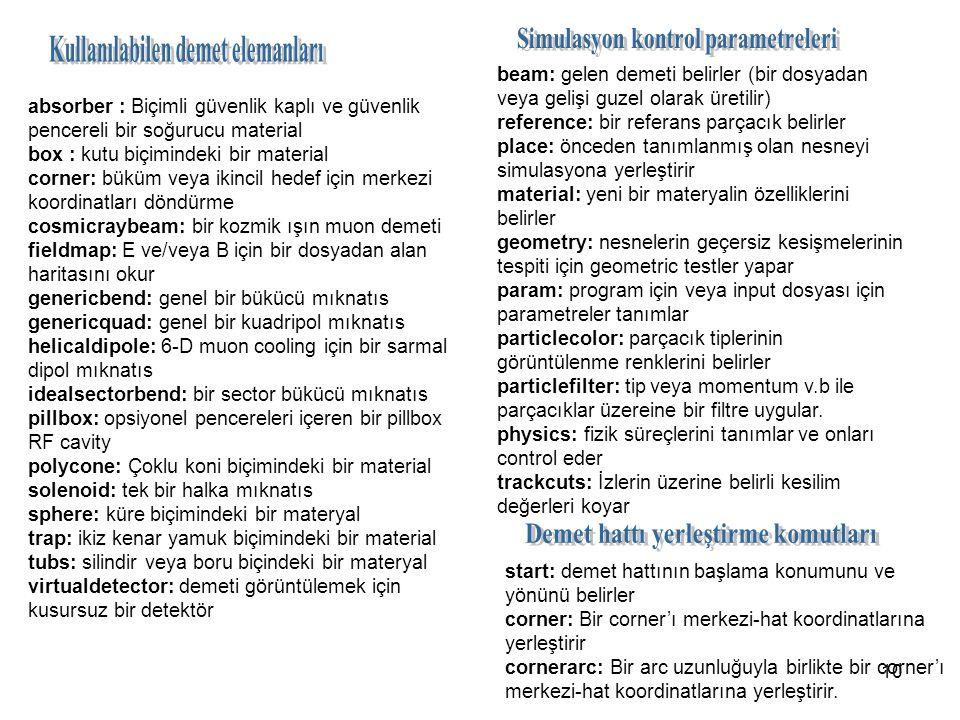 Simulasyon kontrol parametreleri Kullanılabilen demet elemanları