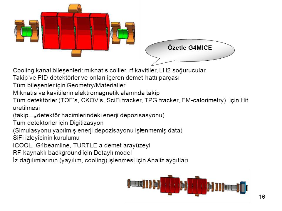 Özetle G4MICE Cooling kanal bileşenleri: mıknatıs coiller, rf kavitiler, LH2 soğurucular.
