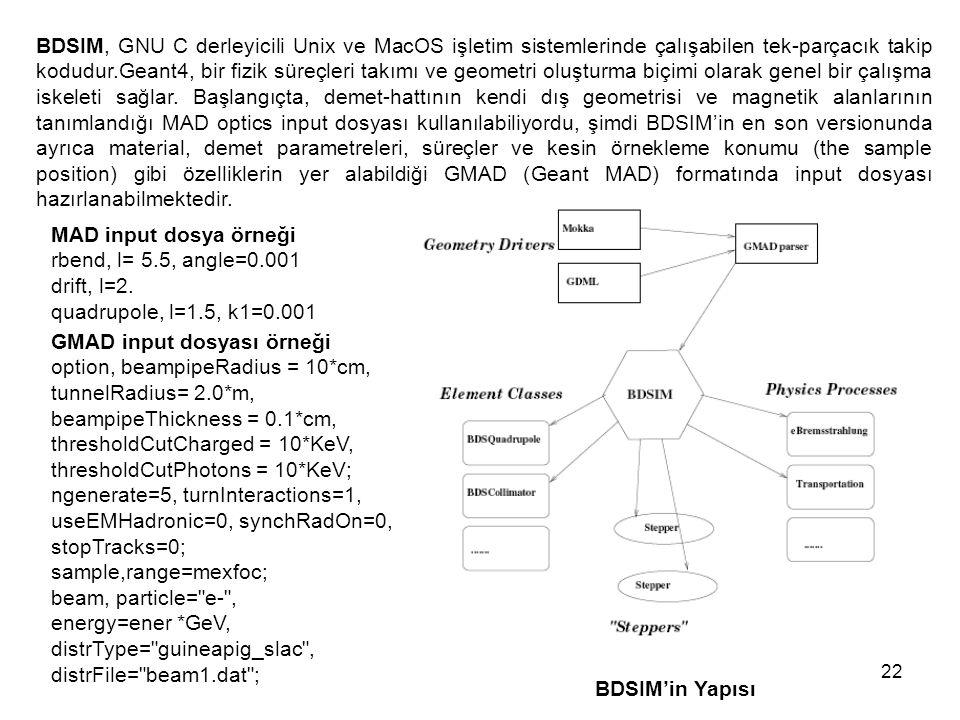 BDSIM, GNU C derleyicili Unix ve MacOS işletim sistemlerinde çalışabilen tek-parçacık takip kodudur.Geant4, bir fizik süreçleri takımı ve geometri oluşturma biçimi olarak genel bir çalışma iskeleti sağlar. Başlangıçta, demet-hattının kendi dış geometrisi ve magnetik alanlarının tanımlandığı MAD optics input dosyası kullanılabiliyordu, şimdi BDSIM'in en son versionunda ayrıca material, demet parametreleri, süreçler ve kesin örnekleme konumu (the sample position) gibi özelliklerin yer alabildiği GMAD (Geant MAD) formatında input dosyası hazırlanabilmektedir.