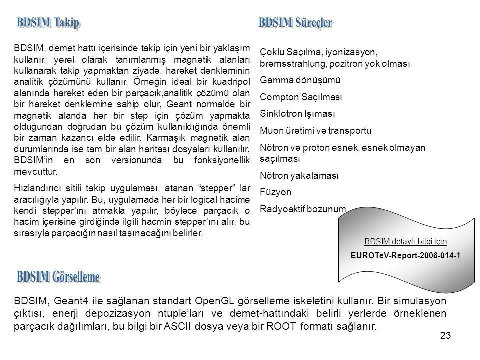BDSIM detaylı bilgi için