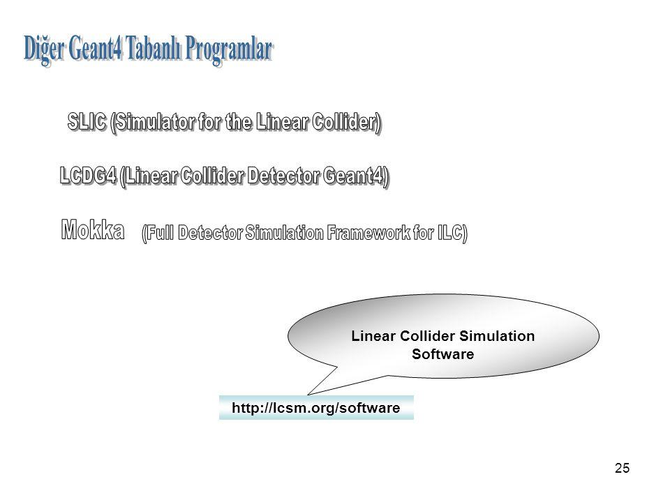 Diğer Geant4 Tabanlı Programlar