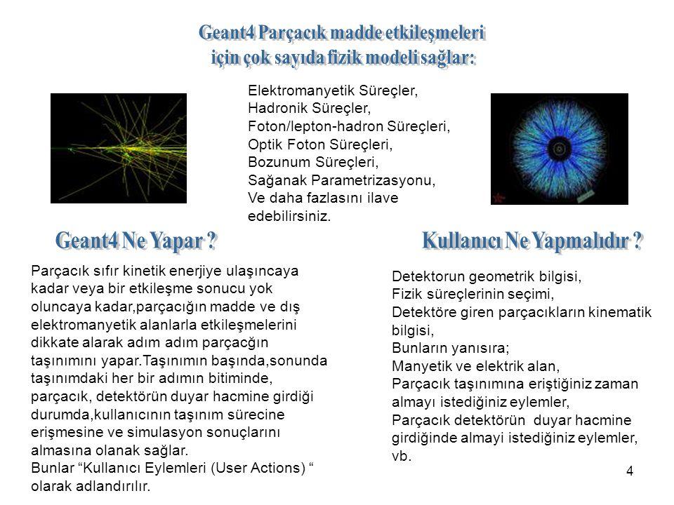 Geant4 Parçacık madde etkileşmeleri