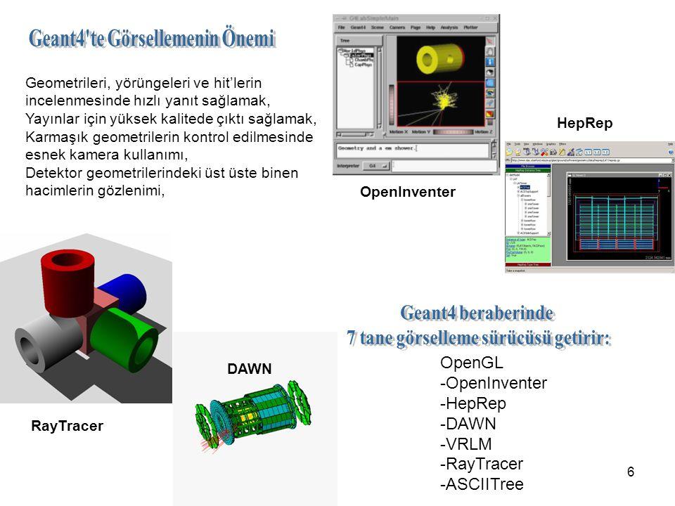 Geant4 te Görsellemenin Önemi 7 tane görselleme sürücüsü getirir:
