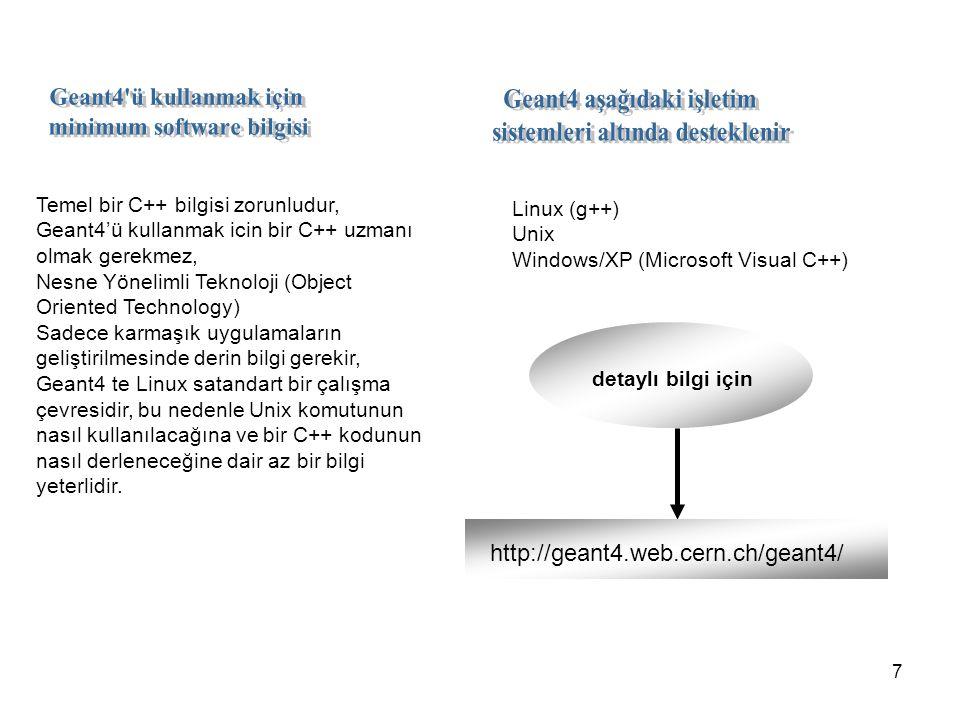 minimum software bilgisi Geant4 aşağıdaki işletim