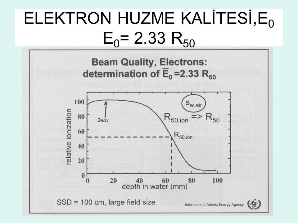 ELEKTRON HUZME KALİTESİ,E0 E0= 2.33 R50