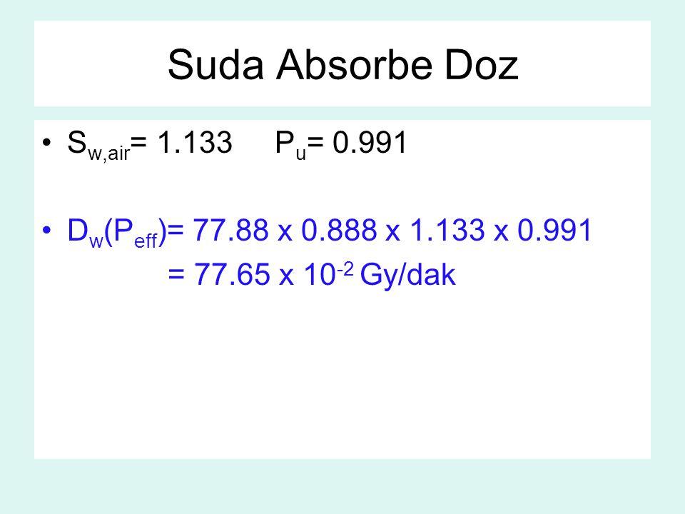 Suda Absorbe Doz Sw,air= 1.133 Pu= 0.991