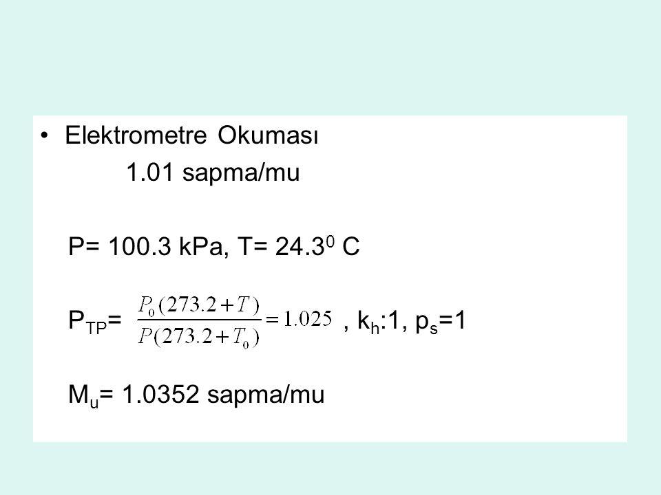 Elektrometre Okuması 1.01 sapma/mu. P= 100.3 kPa, T= 24.30 C. PTP= , kh:1, ps=1.