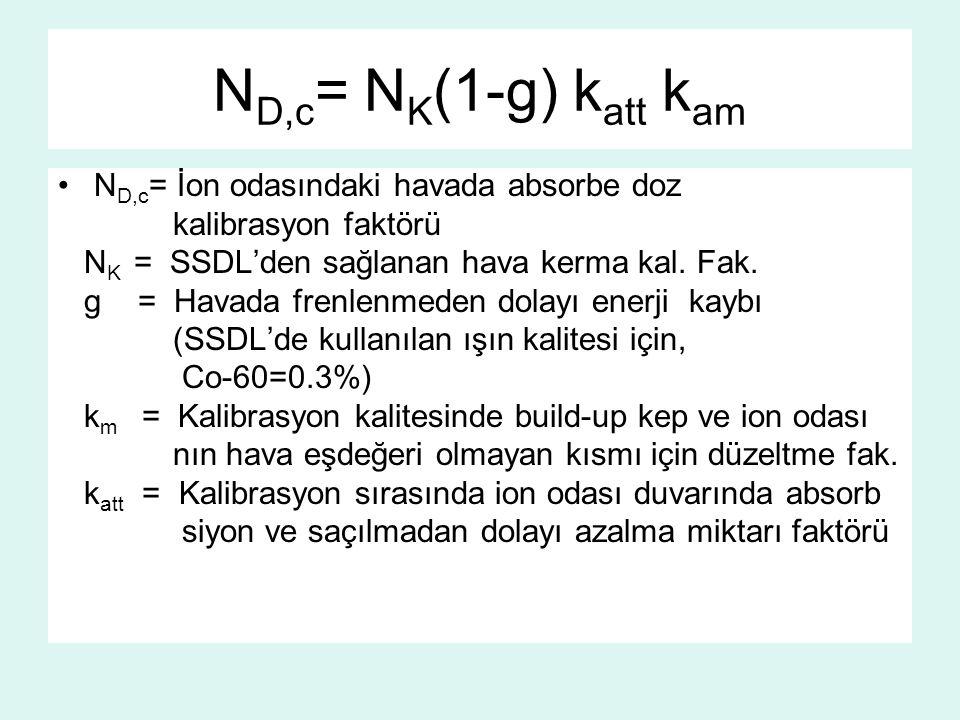 ND,c= NK(1-g) katt kam ND,c= İon odasındaki havada absorbe doz