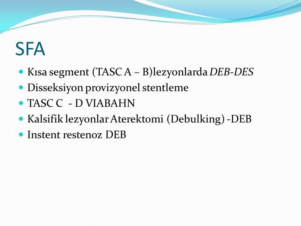 SFA Kısa segment (TASC A – B)lezyonlarda DEB-DES