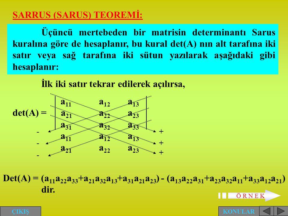 SARRUS (SARUS) TEOREMİ: