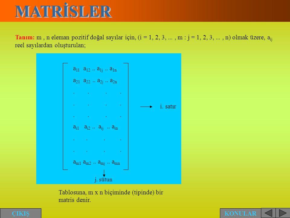 MATRİSLER Tanım: m , n eleman pozitif doğal sayılar için, (i = 1, 2, 3, ... , m : j = 1, 2, 3, ... , n) olmak üzere, aij reel sayılardan oluşturulan;