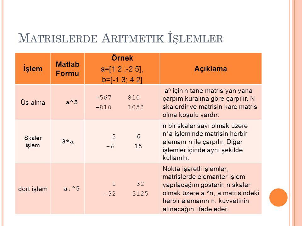 Matrislerde Aritmetik İşlemler