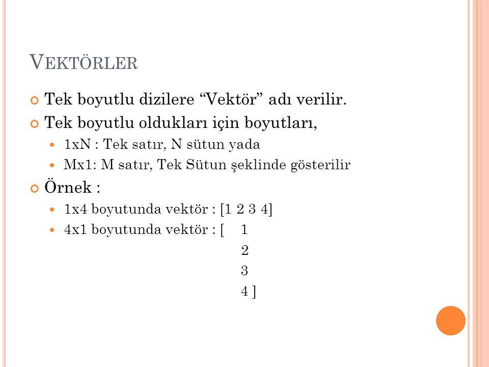 Vektörler Tek boyutlu dizilere Vektör adı verilir.