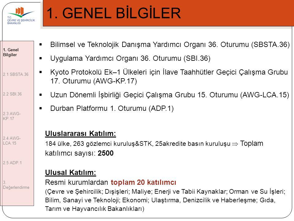 1. GENEL BİLGİLER Bilimsel ve Teknolojik Danışma Yardımcı Organı 36. Oturumu (SBSTA.36) Uygulama Yardımcı Organı 36. Oturumu (SBI.36)