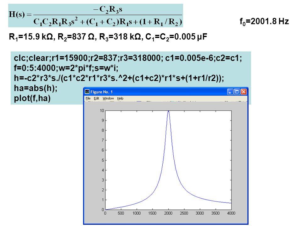 f0=2001.8 Hz R1=15.9 kΩ, R2=837 Ω, R3=318 kΩ, C1=C2=0.005 μF.