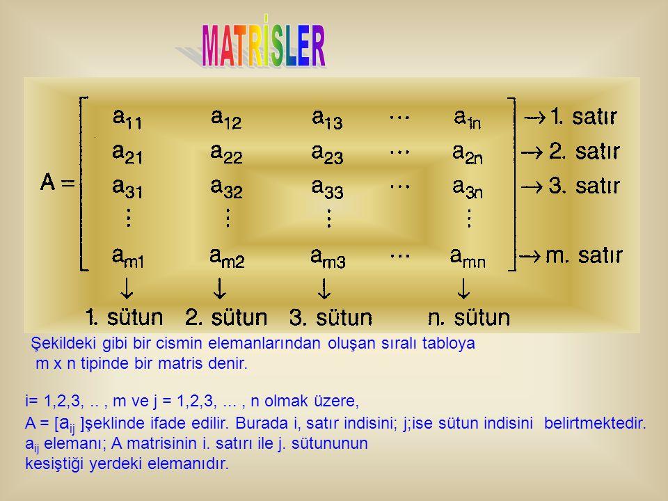 MATRİSLER Şekildeki gibi bir cismin elemanlarından oluşan sıralı tabloya. m x n tipinde bir matris denir.