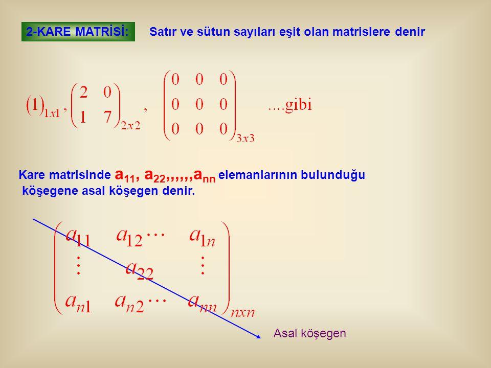 2-KARE MATRİSİ: Satır ve sütun sayıları eşit olan matrislere denir. Kare matrisinde a11, a22,,,,,,ann elemanlarının bulunduğu.