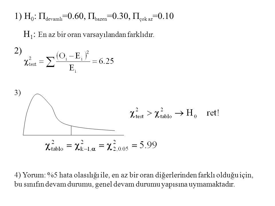 1) H0: devamlı=0.60, bazen=0.30, çok az=0.10